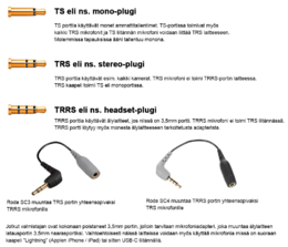 RODE SC7, 3.5mm TRS to TRRS patch cable